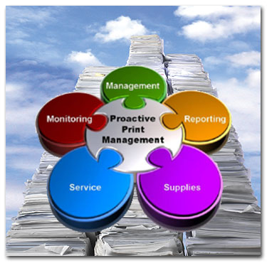 Managed Print Services Mps Central Business Systems Inc